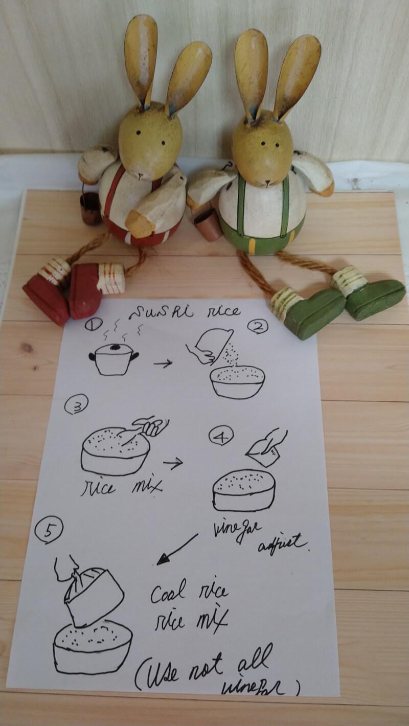 Cooking Method